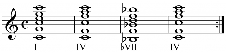Learning Popular Chord Progressions