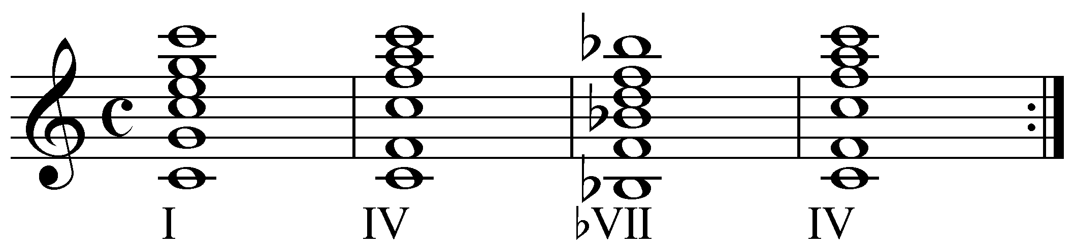 Learning Chord Progressions